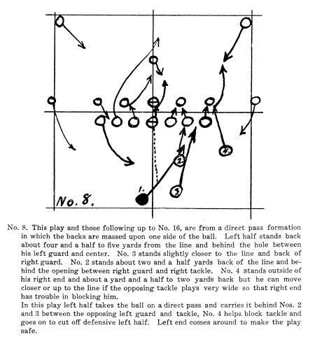 8 man single wing offense playbook