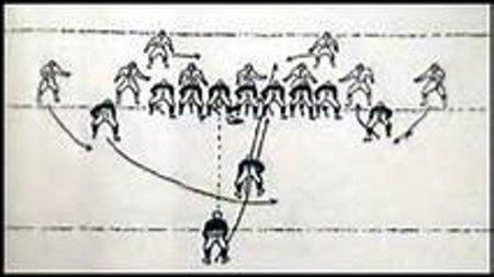 Formation B Warner